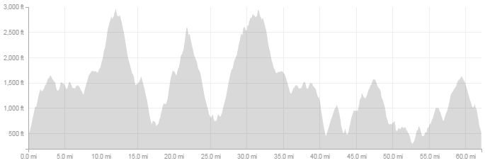 2017 Quicksilver 100K Elevation Profile